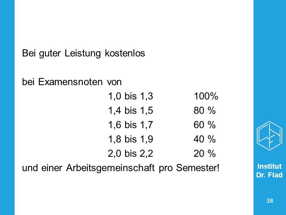 Institut Dr. Flad 38 Bei guter Leistung kostenlos bei Examensnoten von 1,0 bis 1,3100% 1,4 bis 1,580 % 1,6 bis 1,760 % 1,8 bis 1,940 % 2,0 bis 2,220 %