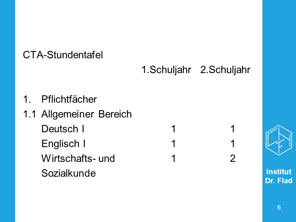 Institut Dr. Flad 6 CTA-Stundentafel 1.Schuljahr2.Schuljahr 1.Pflichtfächer 1.1Allgemeiner Bereich Deutsch I11 Englisch I11 Wirtschafts- und12 Sozialk