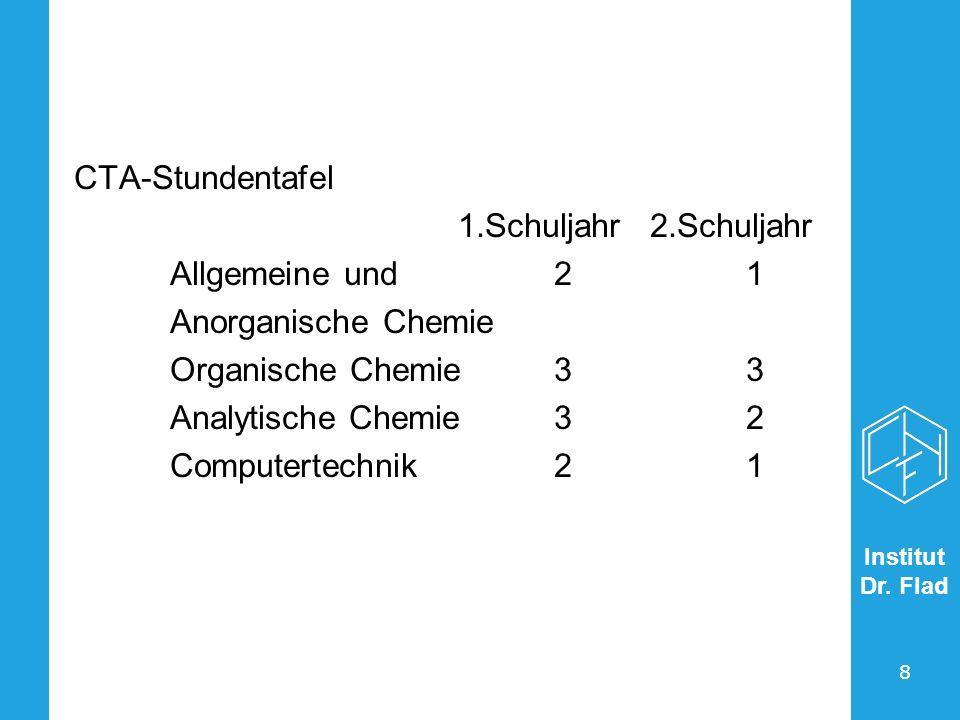 Institut Dr. Flad 8 CTA-Stundentafel 1.Schuljahr2.Schuljahr Allgemeine und 21 Anorganische Chemie Organische Chemie33 Analytische Chemie32 Computertec