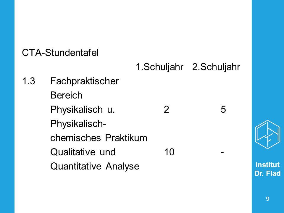 Institut Dr. Flad 9 CTA-Stundentafel 1.Schuljahr2.Schuljahr 1.3Fachpraktischer Bereich Physikalisch u.25 Physikalisch- chemisches Praktikum Qualitativ