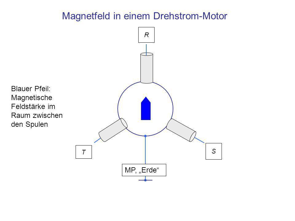 Magnetfeld in einem Drehstrom-Motor R S T MP, Erde Blauer Pfeil: Magnetische Feldstärke im Raum zwischen den Spulen