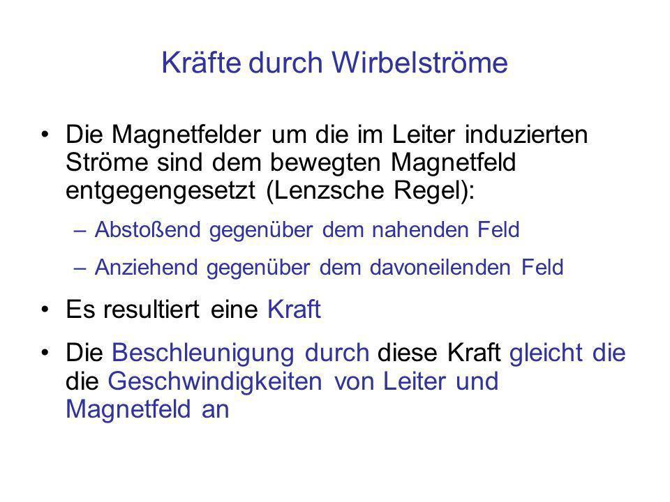Kräfte durch Wirbelströme Die Magnetfelder um die im Leiter induzierten Ströme sind dem bewegten Magnetfeld entgegengesetzt (Lenzsche Regel): –Abstoße