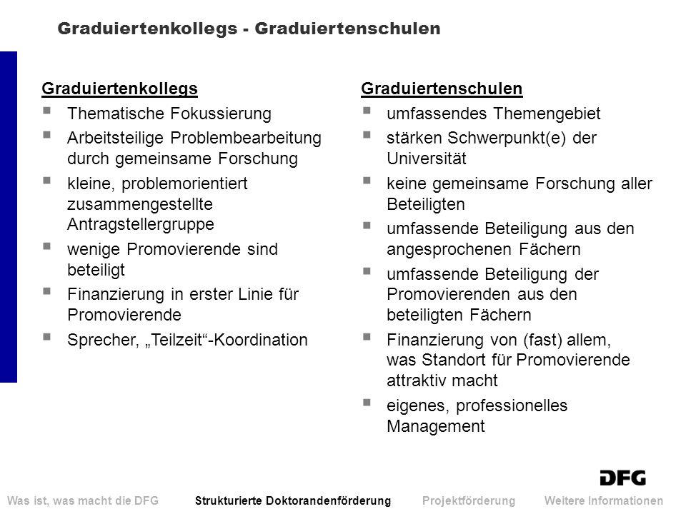 Graduiertenkollegs - Graduiertenschulen Graduiertenschulen umfassendes Themengebiet stärken Schwerpunkt(e) der Universität keine gemeinsame Forschung