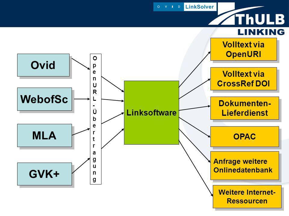 Informationsangebote der ThULB: Kataloge - konventionelle Kataloge - Online-Katalog des lokalen Bibliothekssystems mit Bestellfunktion - GVK+ als gemeinsamer Verbundkatalog mit Fernleihfunktion - OPAC der Zeitschriftendatenbank (ZDB) - Elektronische Zeitschriftenbibliothek Regensburg (EZB)