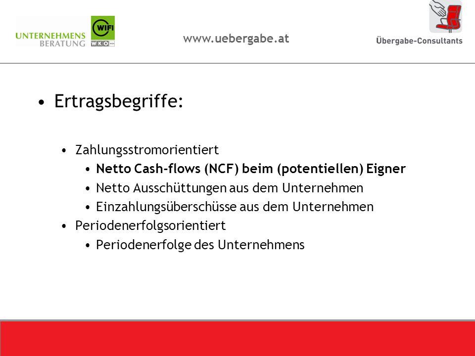 www.uebergabe.at Ertragsbegriffe: Zahlungsstromorientiert Netto Cash-flows (NCF) beim (potentiellen) Eigner Netto Ausschüttungen aus dem Unternehmen E