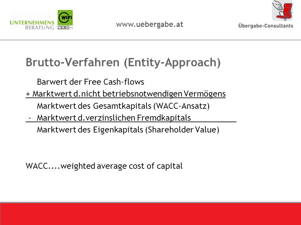 www.uebergabe.at Brutto-Verfahren (Entity-Approach) Barwert der Free Cash-flows + Marktwert d.nicht betriebsnotwendigen Vermögens Marktwert des Gesamt
