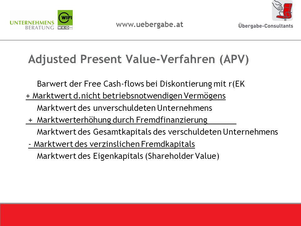 www.uebergabe.at Adjusted Present Value-Verfahren (APV) Barwert der Free Cash-flows bei Diskontierung mit r(EK + Marktwert d.nicht betriebsnotwendigen