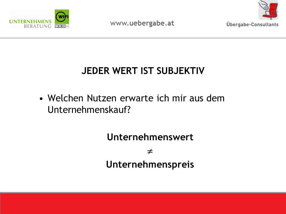 www.uebergabe.at JEDER WERT IST SUBJEKTIV Welchen Nutzen erwarte ich mir aus dem Unternehmenskauf? Unternehmenswert Unternehmenspreis