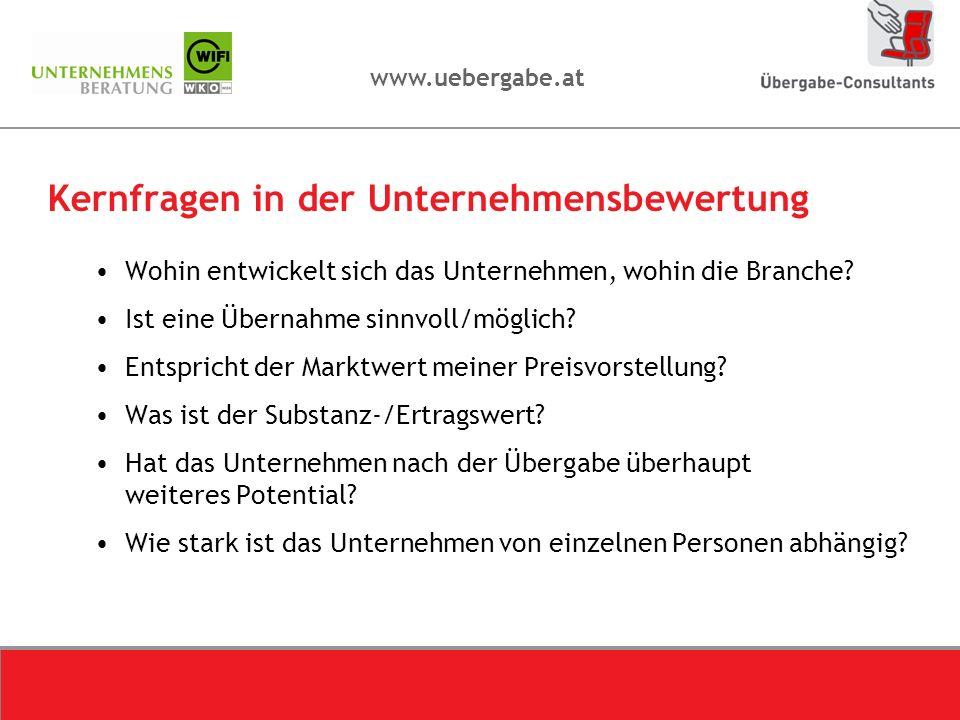 www.uebergabe.at Kernfragen in der Unternehmensbewertung Wohin entwickelt sich das Unternehmen, wohin die Branche? Ist eine Übernahme sinnvoll/möglich