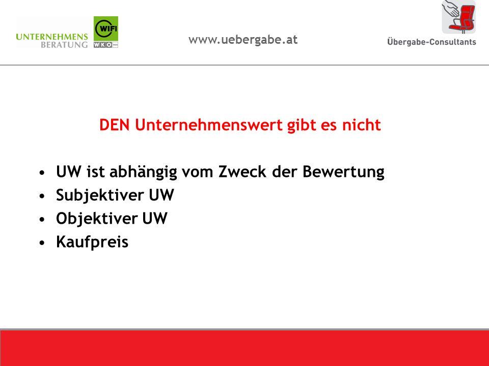 www.uebergabe.at DEN Unternehmenswert gibt es nicht UW ist abhängig vom Zweck der Bewertung Subjektiver UW Objektiver UW Kaufpreis