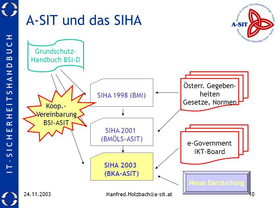 I T – S I C H E R H E I T S H A N D B U C H 24.11.2003Manfred.Holzbach@a-sit.at10 A-SIT und das SIHA Grundschutz- Handbuch BSI-D Österr. Gegeben- heit