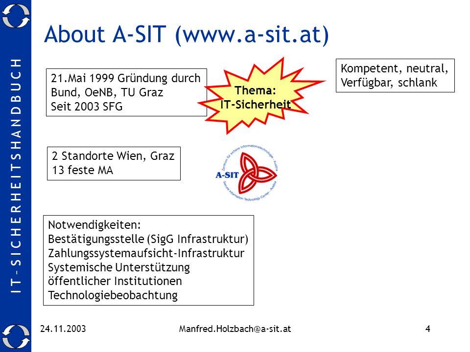 I T – S I C H E R H E I T S H A N D B U C H 24.11.2003Manfred.Holzbach@a-sit.at4 About A-SIT (www.a-sit.at) 21.Mai 1999 Gründung durch Bund, OeNB, TU