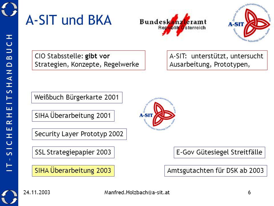 I T – S I C H E R H E I T S H A N D B U C H 24.11.2003Manfred.Holzbach@a-sit.at6 A-SIT und BKA Weißbuch Bürgerkarte 2001 SIHA Überarbeitung 2001 SSL S