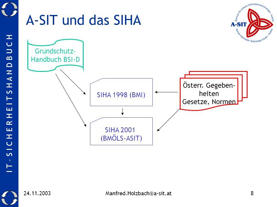 I T – S I C H E R H E I T S H A N D B U C H 24.11.2003Manfred.Holzbach@a-sit.at8 A-SIT und das SIHA Grundschutz- Handbuch BSI-D Österr. Gegeben- heite