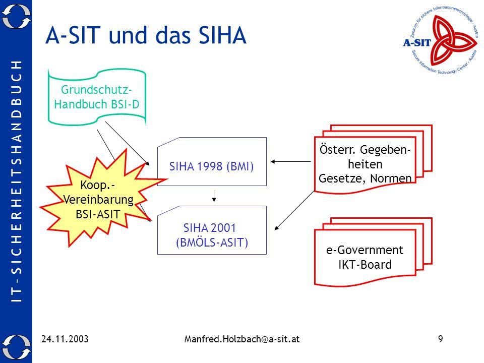 I T – S I C H E R H E I T S H A N D B U C H 24.11.2003Manfred.Holzbach@a-sit.at9 A-SIT und das SIHA Grundschutz- Handbuch BSI-D Österr. Gegeben- heite