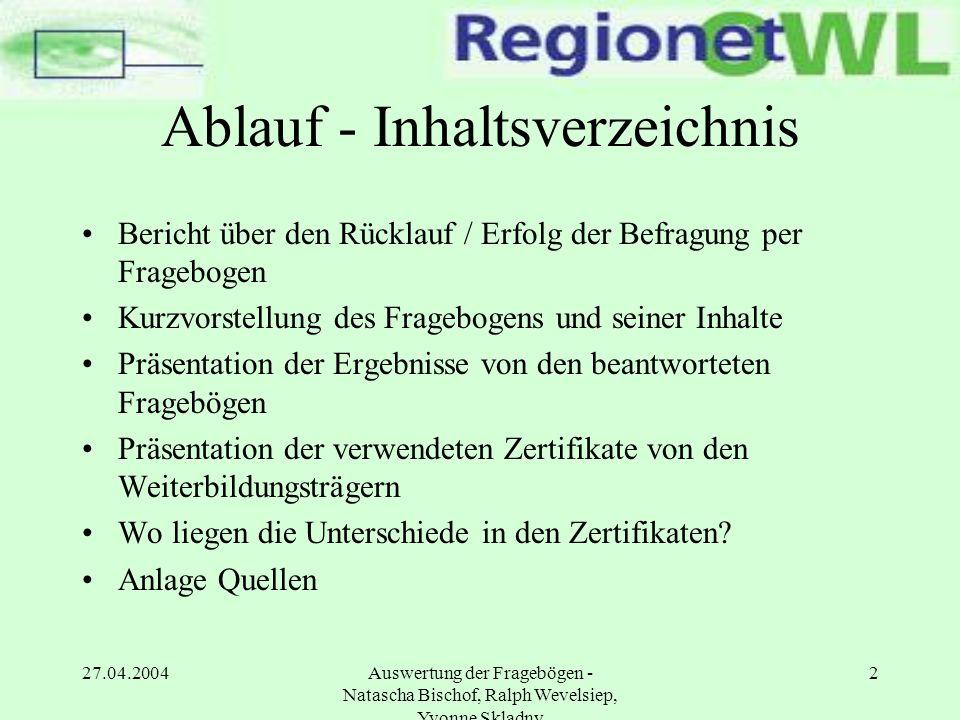 27.04.2004Auswertung der Fragebögen - Natascha Bischof, Ralph Wevelsiep, Yvonne Skladny 23 Präsentation der Ergebnisse 7.