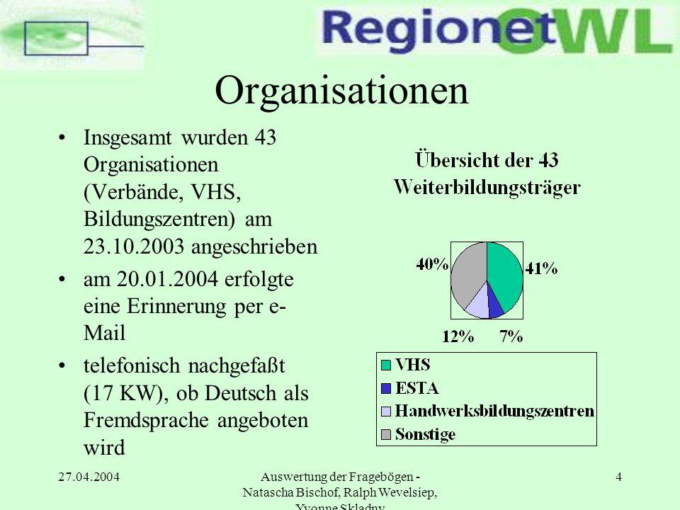 27.04.2004Auswertung der Fragebögen - Natascha Bischof, Ralph Wevelsiep, Yvonne Skladny 4 Organisationen Insgesamt wurden 43 Organisationen (Verbände,