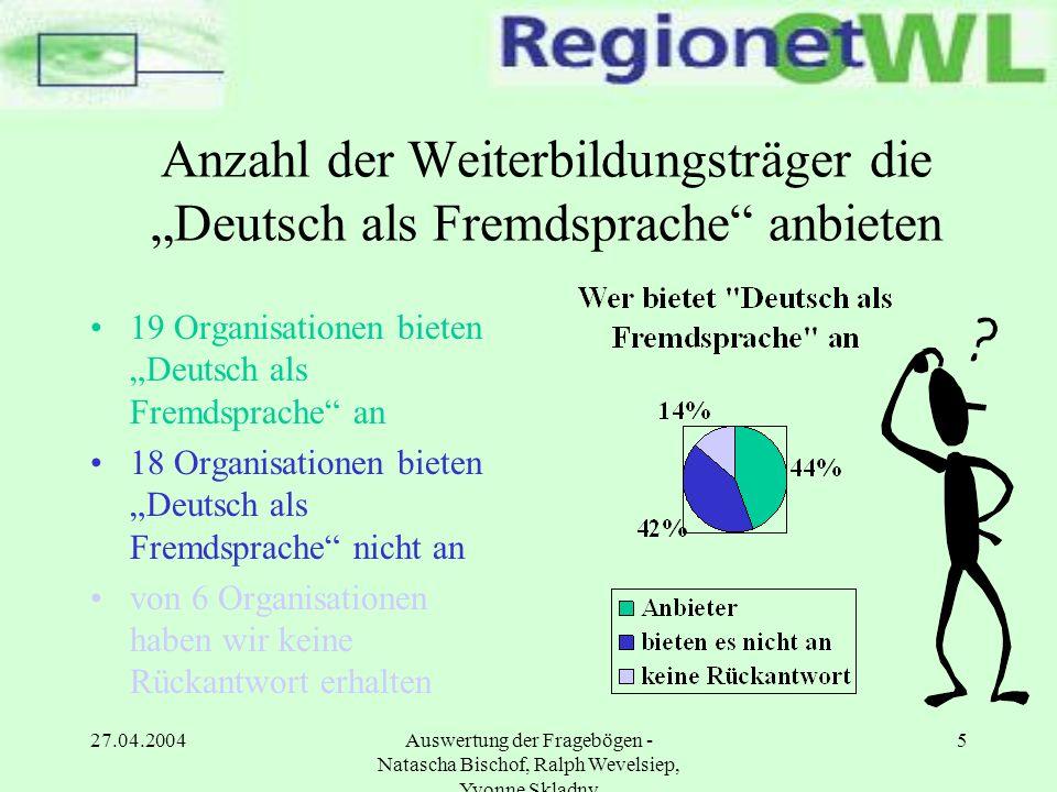 27.04.2004Auswertung der Fragebögen - Natascha Bischof, Ralph Wevelsiep, Yvonne Skladny 26 Präsentation der Ergebnisse 7.