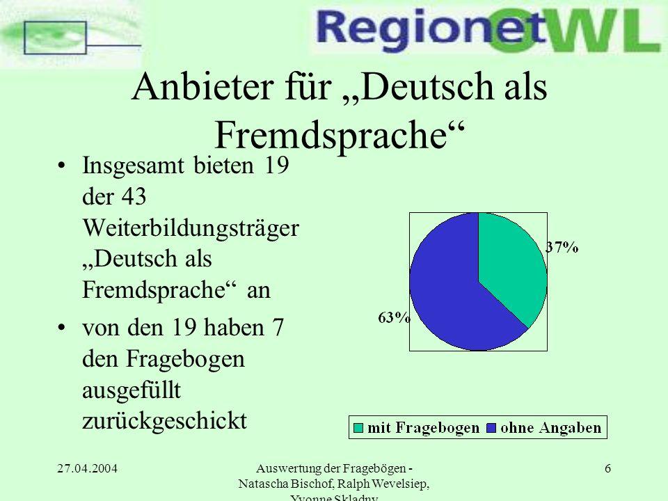 27.04.2004Auswertung der Fragebögen - Natascha Bischof, Ralph Wevelsiep, Yvonne Skladny 17 Präsentation der Ergebnisse 4.