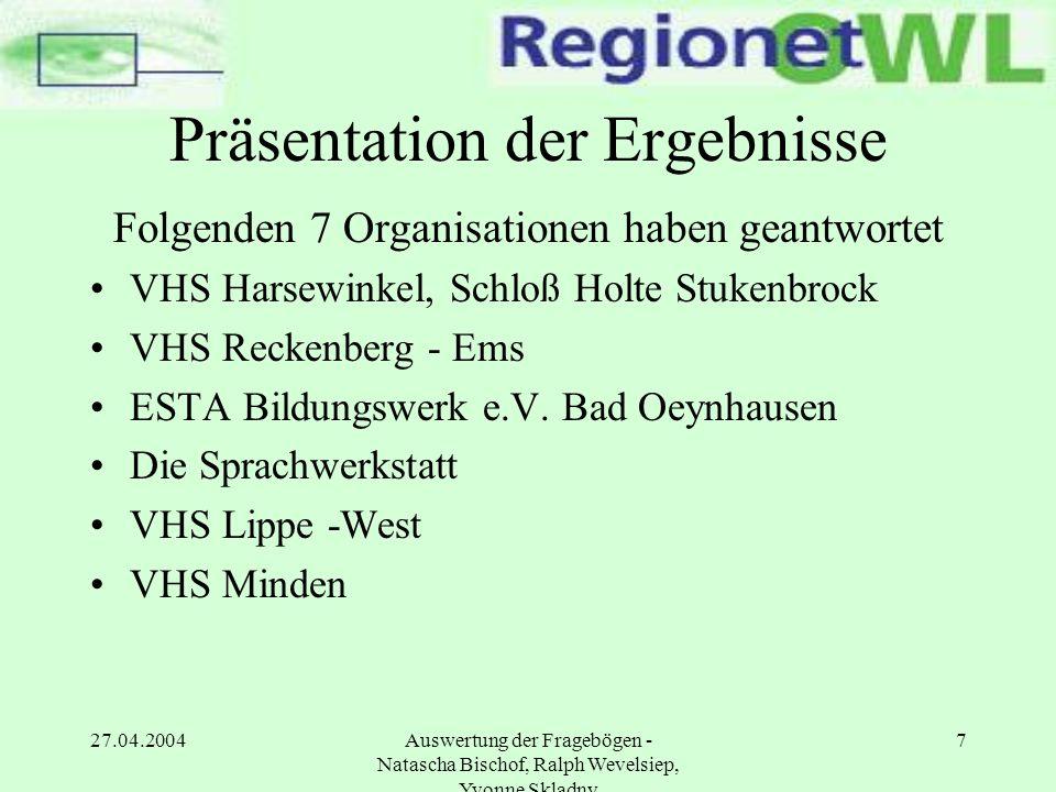 27.04.2004Auswertung der Fragebögen - Natascha Bischof, Ralph Wevelsiep, Yvonne Skladny 18 Präsentation der Ergebnisse 4.