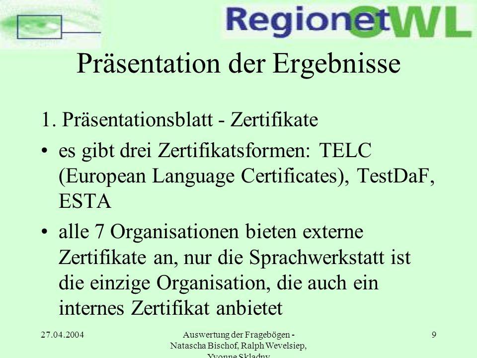 27.04.2004Auswertung der Fragebögen - Natascha Bischof, Ralph Wevelsiep, Yvonne Skladny 20 Präsentation der Ergebnisse 4.