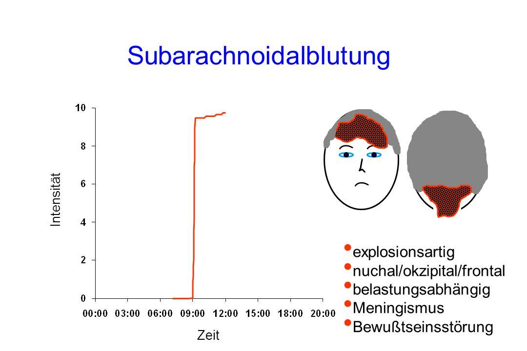 Subarachnoidalblutung Intensität Zeit explosionsartig nuchal/okzipital/frontal belastungsabhängig Meningismus Bewußtseinsstörung