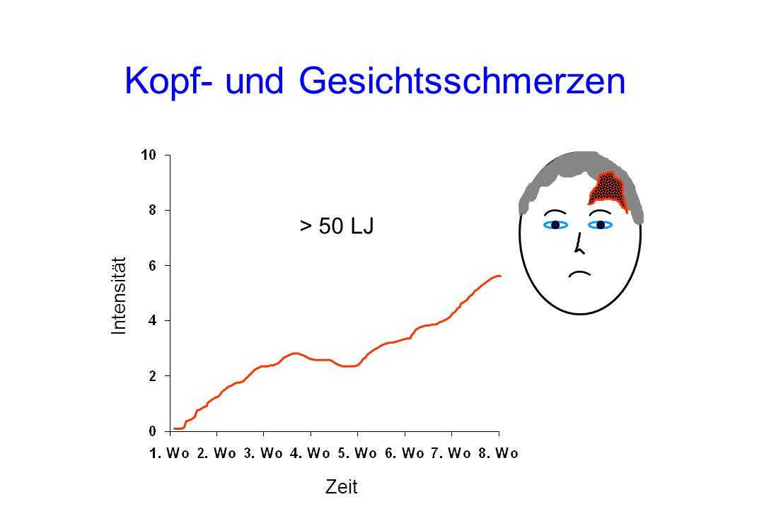 Kopf- und Gesichtsschmerzen Intensität Zeit > 50 LJ