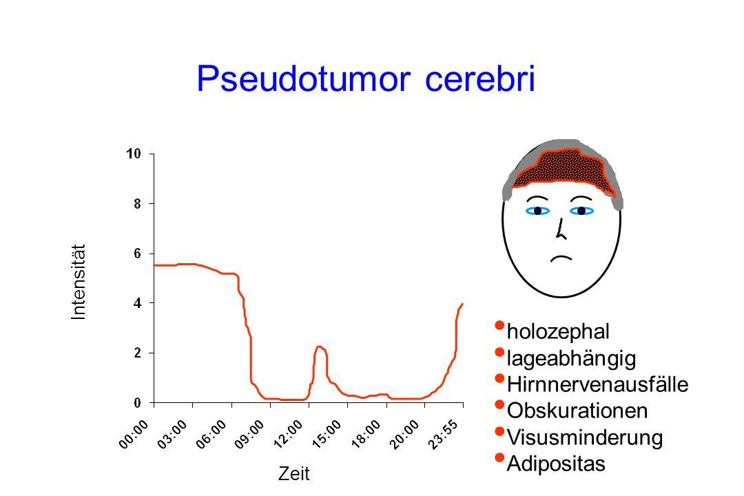 Pseudotumor cerebri Intensität Zeit holozephal lageabhängig Hirnnervenausfälle Obskurationen Visusminderung Adipositas