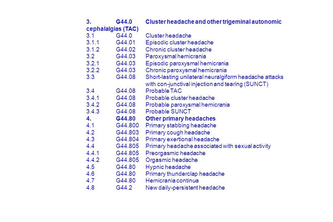 Kopf- und Gesichtsschmerzen Intensität Zeit