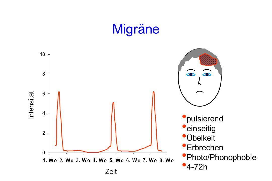 Migräne Intensität Zeit pulsierend einseitig Übelkeit Erbrechen Photo/Phonophobie 4-72h