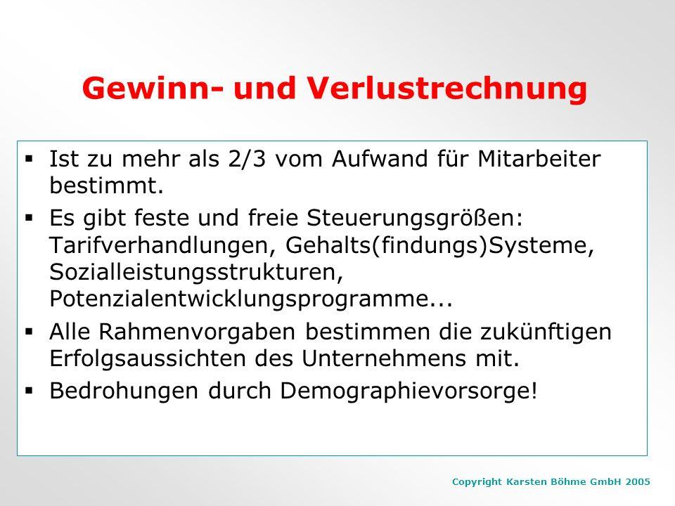 Copyright Karsten Böhme GmbH 2005 Betriebsergebnis pro Mitarbeiter - Autoindustrie FTD/jf; Quelle: Bloomberg, Unternehmen 3. Quartal 2004 Wo ist VW