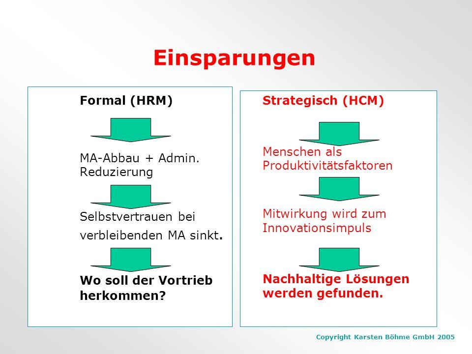 Copyright Karsten Böhme GmbH 2005 Die Herausforderung für uns Personaler: Wir müssen Modelle finden, wie die Mitarbeiterproduktivität schnell erhöht w