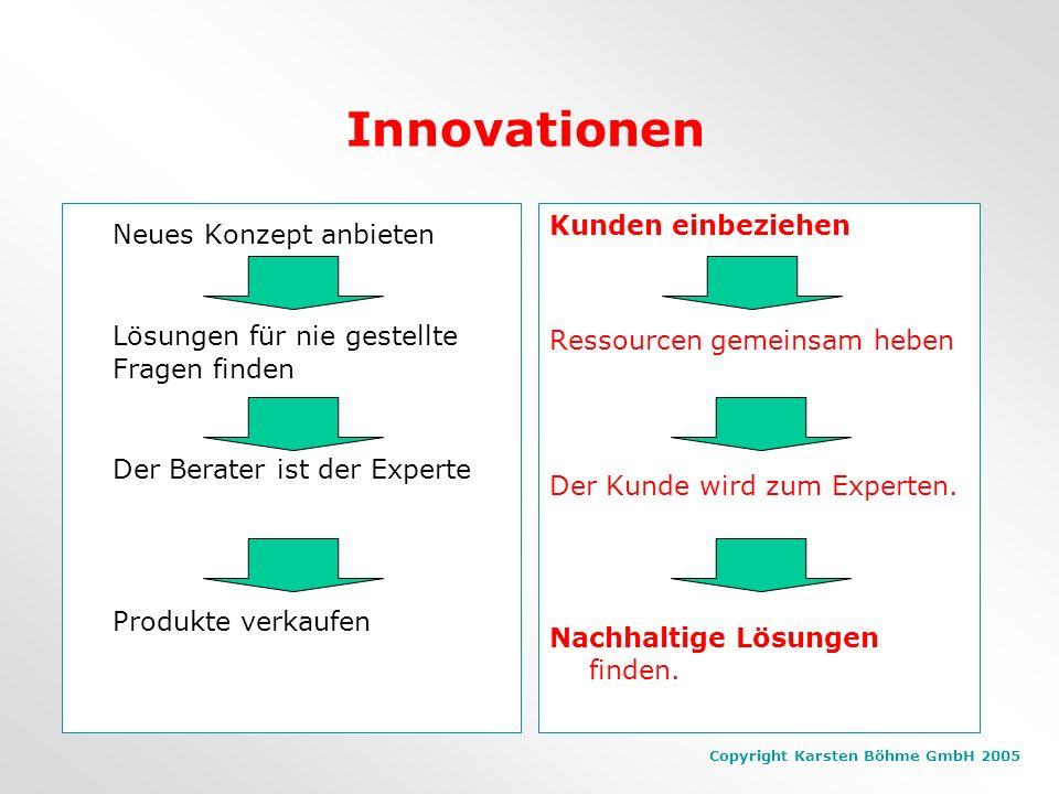 Copyright Karsten Böhme GmbH 2005 Einsparungen Formal (HRM) MA-Abbau + Admin. Reduzierung Selbstvertrauen bei verbleibenden MA sinkt. Wo soll der Vort