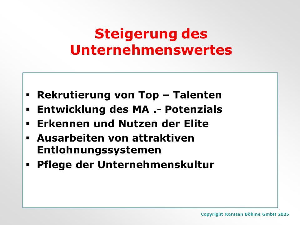 Copyright Karsten Böhme GmbH 2005 Innovationen Neues Konzept anbieten Lösungen für nie gestellte Fragen finden Der Berater ist der Experte Produkte ve