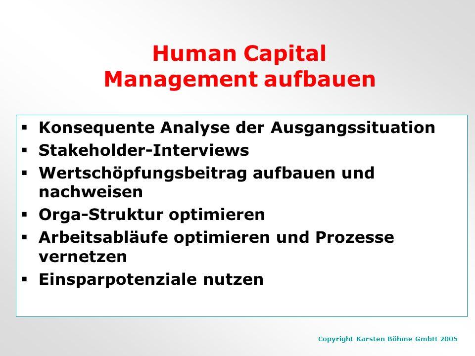 Copyright Karsten Böhme GmbH 2005 Steigerung des Unternehmenswertes Rekrutierung von Top – Talenten Entwicklung des MA.- Potenzials Erkennen und Nutze