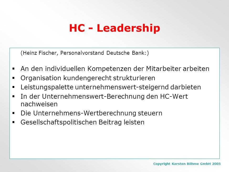 Copyright Karsten Böhme GmbH 2005 Kerngeschäftsfelder für HCM Kompetenzmanagement Performancemanagement Management der Unternehmenskultur und der Verä