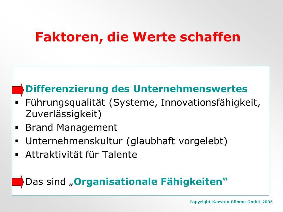 Copyright Karsten Böhme GmbH 2005 HC - Leadership (Heinz Fischer, Personalvorstand Deutsche Bank:) An den individuellen Kompetenzen der Mitarbeiter ar