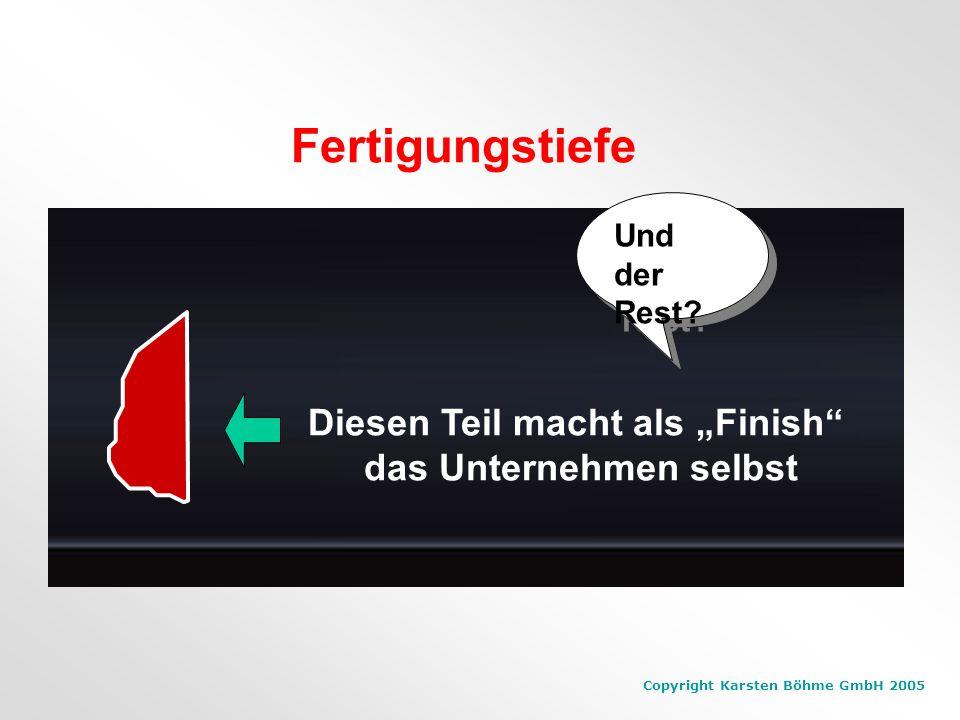 Copyright Karsten Böhme GmbH 2005 Prof. Fink: Die zweite Revolution der Wertschöpfung zielte auf die Fertigungstiefe ab Fertigungstiefe: 9% bis 10%