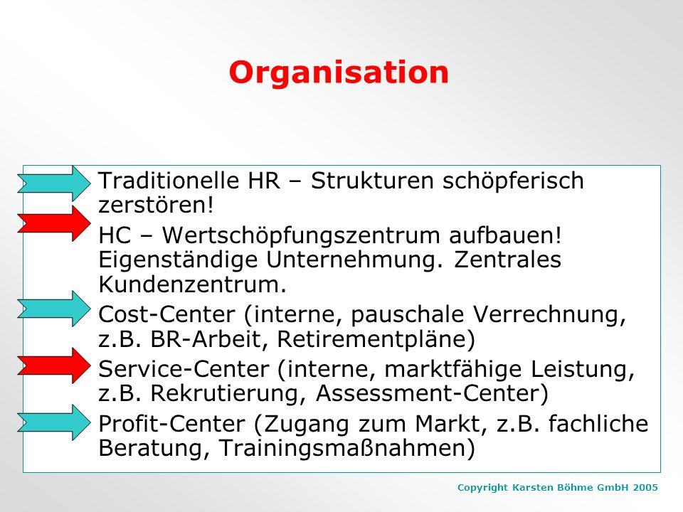 Copyright Karsten Böhme GmbH 2005 Diesen Teil macht als Finish das Unternehmen selbst Fertigungstiefe Und der Rest?