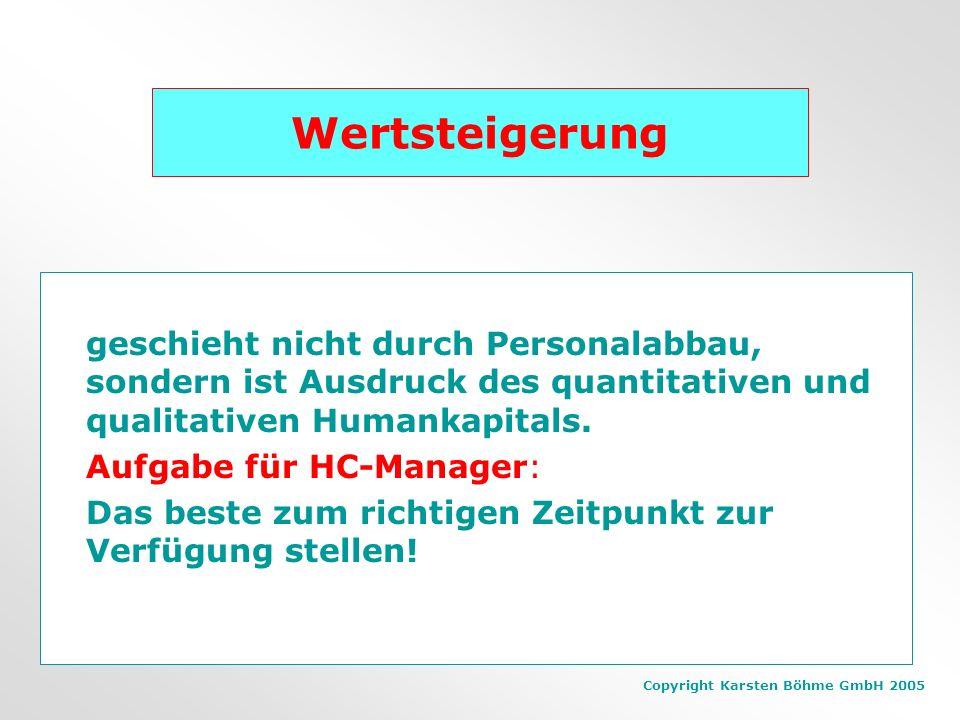 Copyright Karsten Böhme GmbH 2005 Organisation Traditionelle HR – Strukturen schöpferisch zerstören! HC – Wertschöpfungszentrum aufbauen! Eigenständig