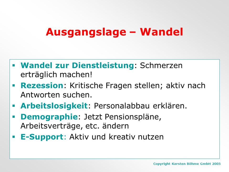 Copyright Karsten Böhme GmbH 2005 Ausgangslage – Handelsblatt-Umfrage Nur jeder 6. Manager glaubt, dass die Personalabteilung wertschöpfend arbeitet.