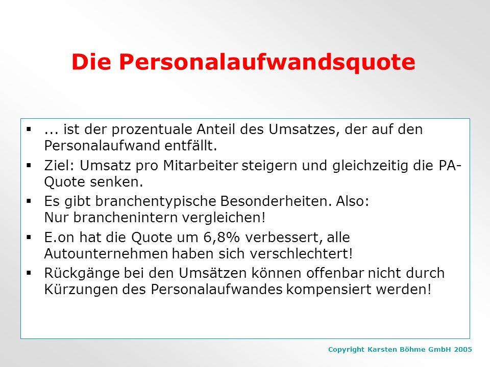 Copyright Karsten Böhme GmbH 2005 Wertsteigerung geschieht nicht durch Personalabbau, sondern ist Ausdruck des quantitativen und qualitativen Humankapitals.