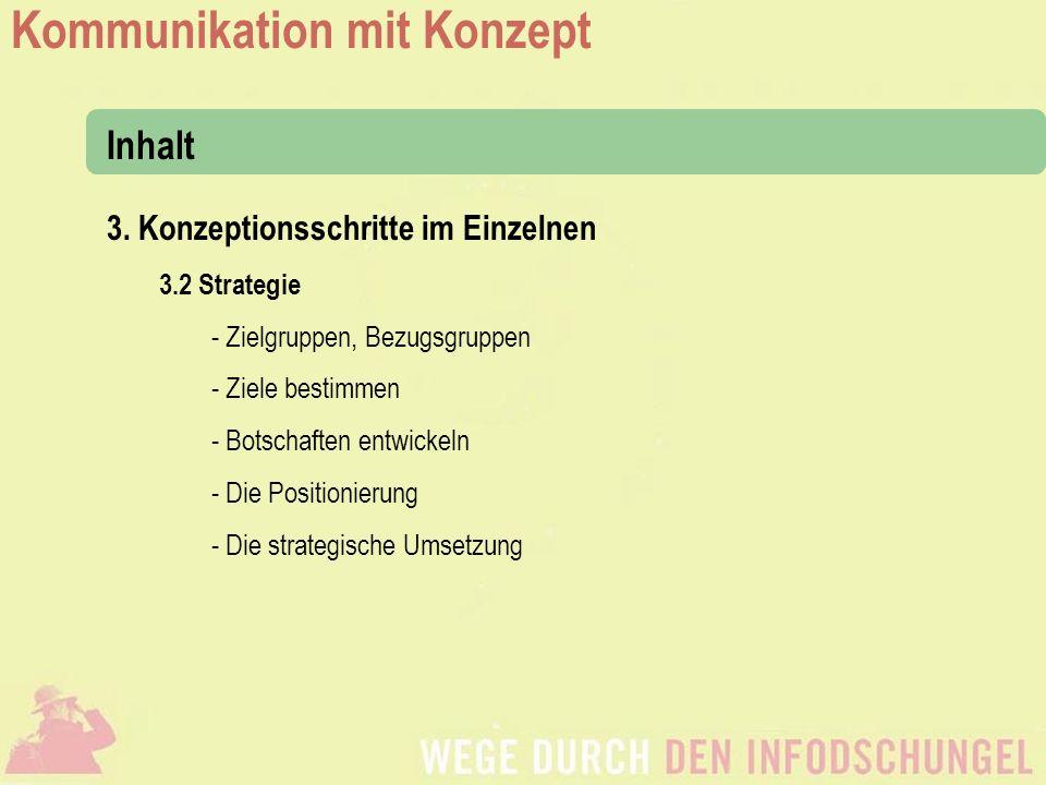 Kommunikation mit Konzept 7 Schritte zum Maßnahmenplan 3.3 Taktik / operativer Block 4.