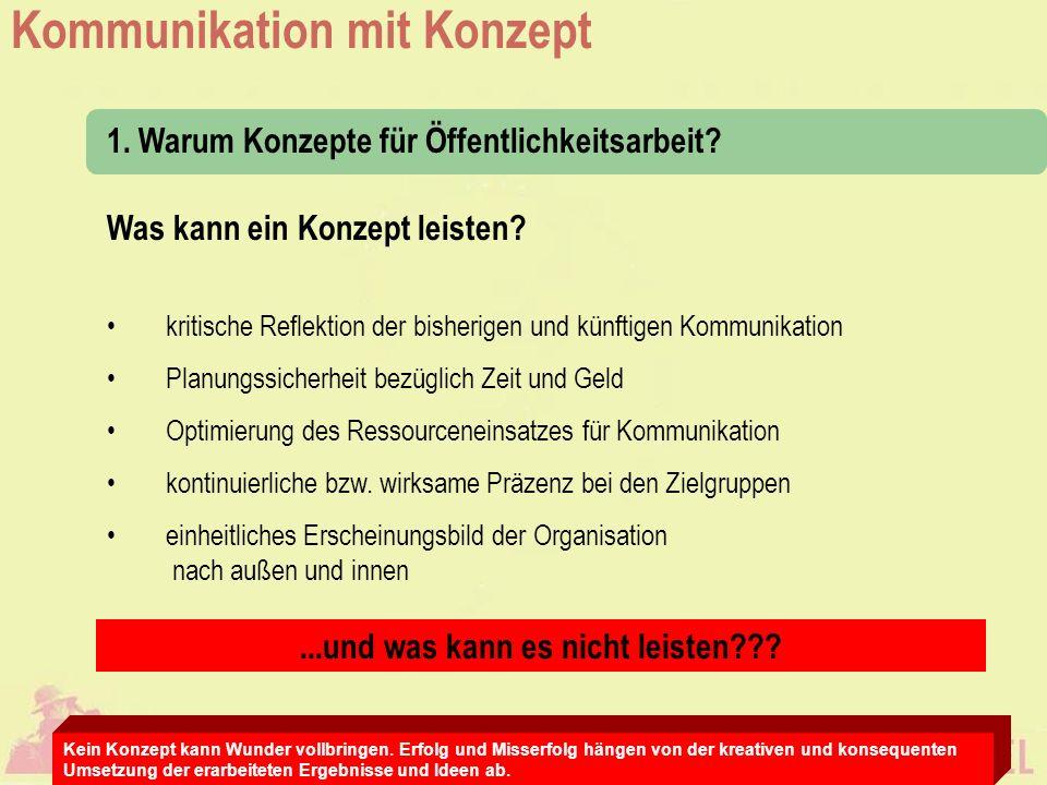 Kommunikation mit Konzept Positionierung Beispiele für Slogans, die aus der Positionierung verschiedener Organisationen abgeleitet sind: 3.2 Die Strategie retten, helfen, bergen (Feuerwehr) Freude am Fahren (BMW) Deutschland fairändern (CDU) katholisch.