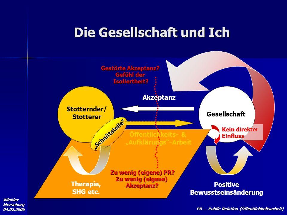 Winkler Merseburg 04.02.2006 Die Gesellschaft und Ich Stotternder/ Stotterer Gesellschaft Positive Bewusstseinsänderung Therapie, SHG etc. Schnittstel