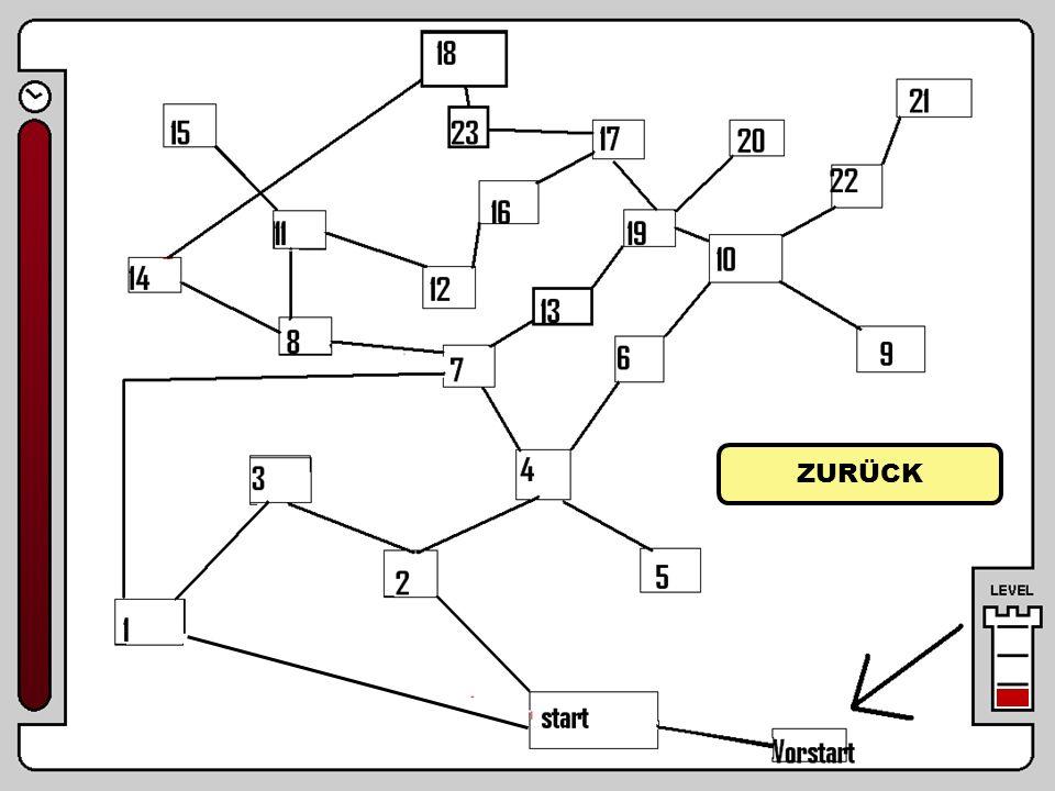 Mappe ZURÜCK