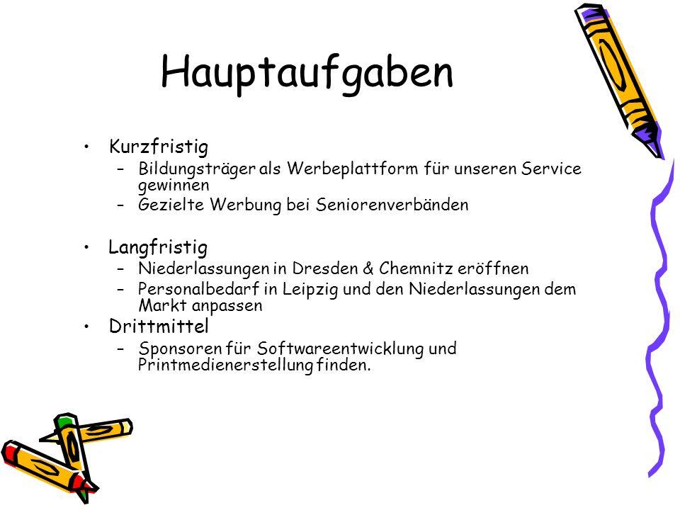 Benötigte Ressourcen Personal –Außendienst (IT- Systemkaufmann) –Innendienst (Remote - Administrator) –Innendienst (Koordinator) –Innendienst (Program