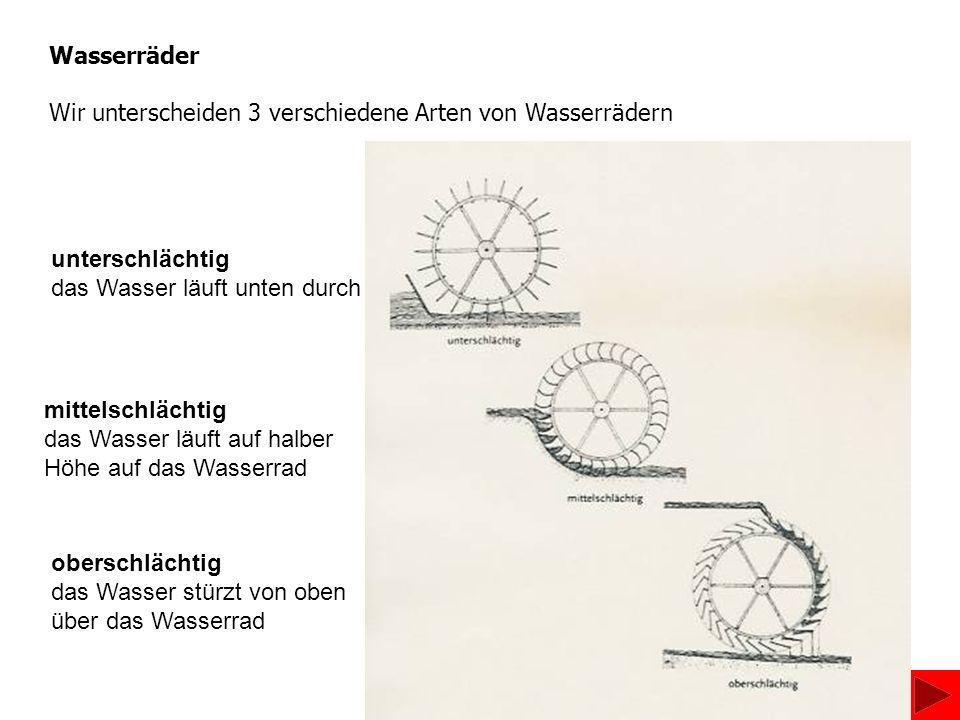 Wasserräder Wir unterscheiden 3 verschiedene Arten von Wasserrädern unterschlächtig das Wasser läuft unten durch mittelschlächtig das Wasser läuft auf halber Höhe auf das Wasserrad oberschlächtig das Wasser stürzt von oben über das Wasserrad