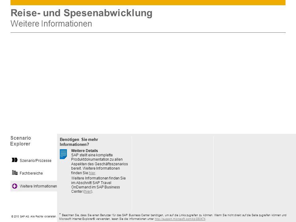 Weitere Informationen Reise- und Spesenabwicklung Weitere Informationen Scenario Explorer Szenario/Prozesse + Weitere Details SAP stellt eine komplett