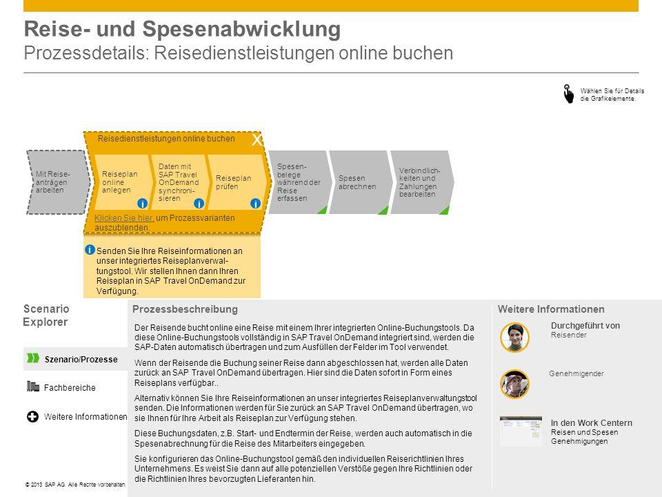 Szenario/Prozesse Reise- und Spesenabwicklung Prozessdetails: Reisedienstleistungen online buchen Scenario Explorer Prozessbeschreibung Der Reisende b